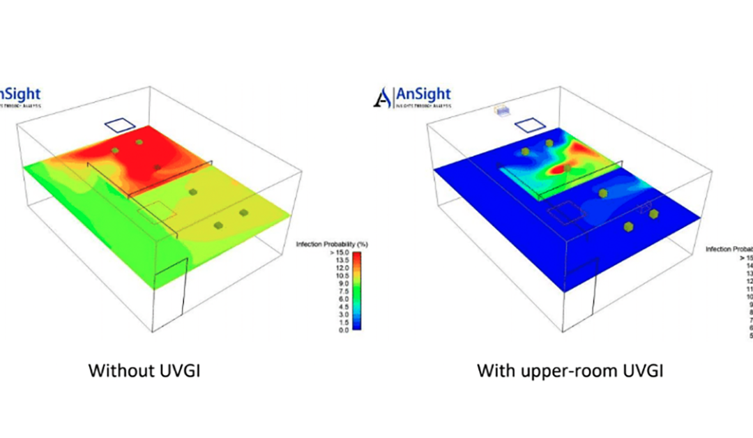 Efficacy of Upper-Room Ultraviolet Germicidal (UV-C) to Control the Probability of Infection Due to Infectious Aerosols